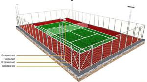 свое дело идея  создание теннисного корта.