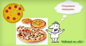 бизнес на пицце