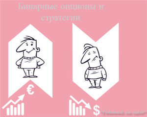 Бинарные опционы и стратегии